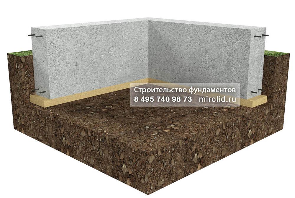 фундамент мелкозаглубленная лента
